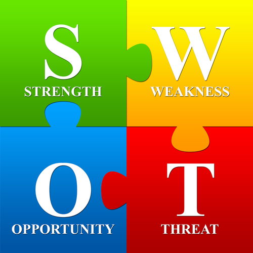 elements of a swot analysis